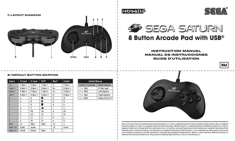 File:RB SEGA Saturn USB EU MANUAL 051019.pdf - Sega Retro