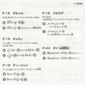 Street Fighter Collection JP 取扱説明書 Revise Sheet.pdf